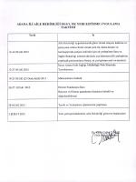 ADANA İLİ AİLE HEKİMLİĞİ 201511. EK YERLEŞTİRME UYGULAMA