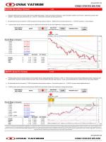 Oyak Yatırım FX Bülteni