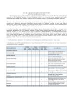 Endüstri Mühendisliği 1 3 4- İlana başvuran adaylar İTÜ Akademik