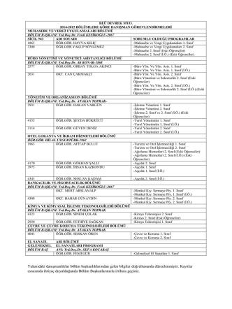 Danışman Listesi