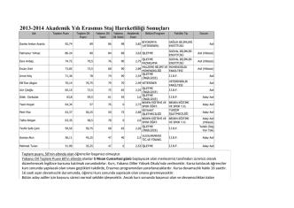 2013-2014 Akademik Yılı Erasmus Staj Hareketliliği Sonuçları