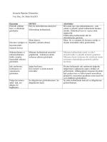 Sorumlu Öğretim Elemanları: Yrd. Doç. Dr. Dilek - E