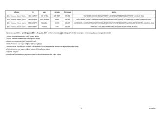 2014 ÖYP Yerleştirme Sonuçları