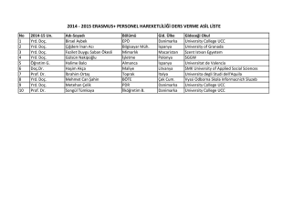 2014 - 2015 erasmus+ personel hareketliliği ders verme asil liste