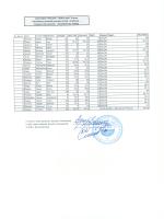 Programi Parashkollor (Turke)