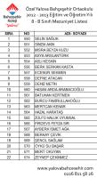 8B sınıfı mezuniyet listesi