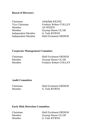 Board of Directors Chairman Abdullah KILINÇ Vice