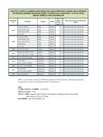 YAZILI SINAV TARİHİ: 11/02/2014 SINAV SAATİ