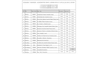 23-24.08.2014 tarihinde açıköğretim lisesi 3. dönem sınavı