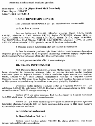 2012/11 (Siyasi Parti Mali Denetimi), K: 2014