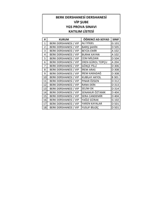 berk dershanesi dershanesi vip şube ygs prova sınavı katılım listesi