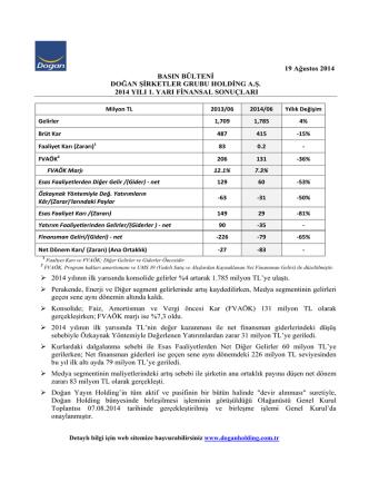 2014 yılı 1. yarı finansal sonuçları