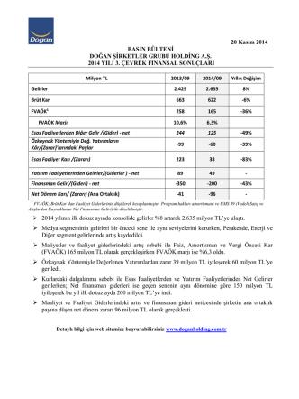 2014 yılı 3. çeyrek finansal sonuçları
