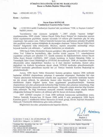 Cumhuriyet Gazetesi Köşe Yazarı, Emre KONGAR
