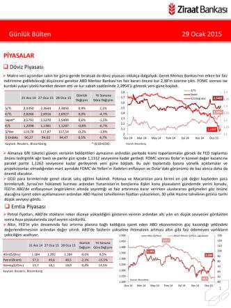 29 Ocak 2015 tarihli piyasa yorumu