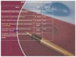 antalya şubat ayı eğitim planı 2015