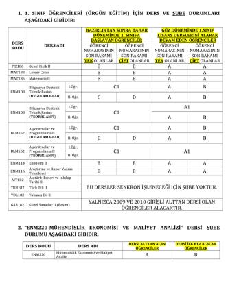 1. 1. sınıf öğrencileri (örgün eğitim) için ders ve şube durumları