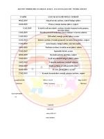 Şubat Ayı Çocuk Kulübü Yemek Listesi
