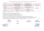 ENERJİSA BANDIRMA FEN LİSESİ 2014/2015 EĞiTiM öĞRETiM