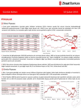 10 Şubat 2015 tarihli piyasa yorumu
