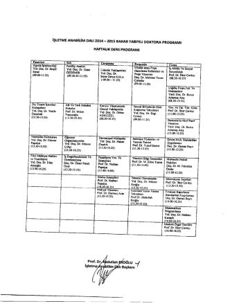 2014-2015 Eğitim Öğretim Bahar Yarıyılı İşletme Anabilim Dalı Ders