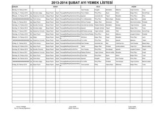 2015 Şubat Ayı Yemek Listesi