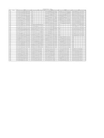 16/02/2015 Sınıf Ders Programı İçin Tıklayınız