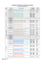 2014-2015 Bahar Y.Lisans Ders Programı