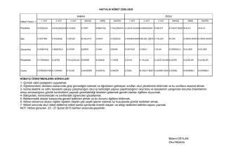 Bülent CEYLAN Okul Müdürü 1- Günlük vakit çizelgesini uygulamak