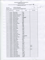 20.Grup B - Eğitim Fakültesi