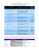 İlçe Sağlık Müdürlüğü Hizmet Standartları Tablosu
