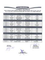 2015 mart ayı yemek menüsü - Kula İlçe Milli Eğitim Müdürlüğü