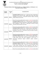16.02.2015 Tarihli 2. Birleşimine ait karar özeti için tıklayınız