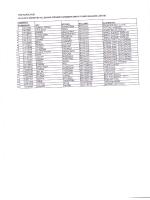 Listede - Hacettepe Üniversitesi Matematik Bölümü