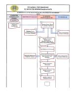 Plan ve Program Hazırlama Süreci İş Akış Şeması