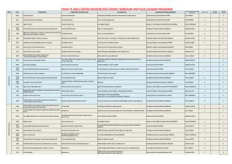 16-20 Mart 2015 - Tokat Milli Eğitim Müdürlüğü