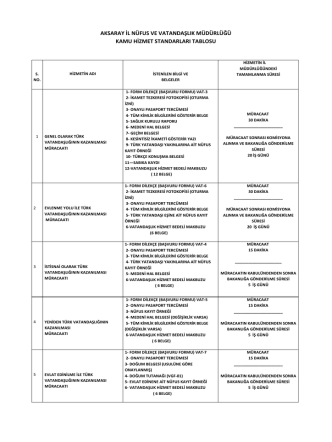 aksaray il nüfus ve vatandaşlık müdürlüğü kamu hizmet standarları