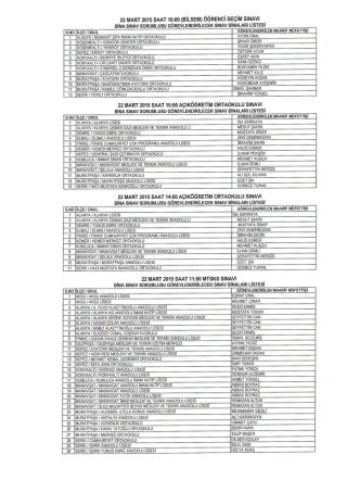 22.03.2015 açıköğretim ortaokulu sınavı bina sınav sorumlusu