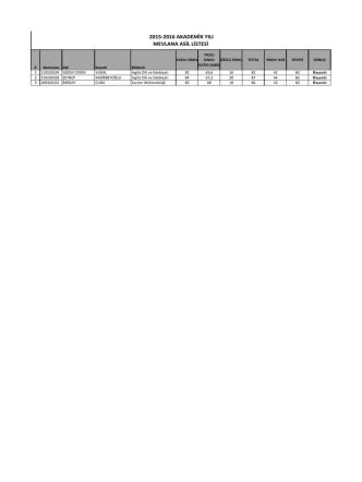 2015-2016 akademik yılı mevlana asil listesi