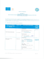 Page 1 Erasmus+ Programme Key Action 1 Mobility for learners and