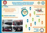 Etkin Muhtarlık Eğitimleri Verilmesi Projesi