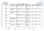 Liste Tarihi ` Qeße - Manisa Milli Eğitim Müdürlüğü