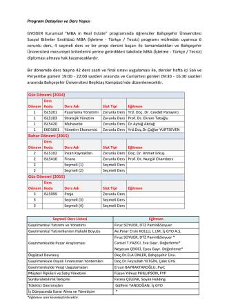 BAU Program Detayları