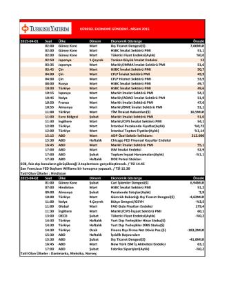 aylık piyasa takvimi