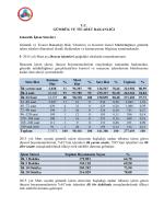 2015 Yılı Mart Ayı Gümrük İşlem Süreleri Yayımlandı