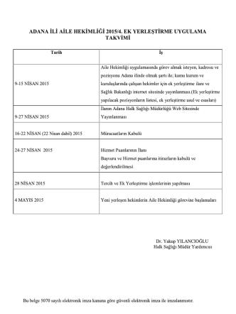 ADANA İLİ AİLE HEKİMLİĞİ 2015/4. EK YERLEŞTİRME UYGULAMA
