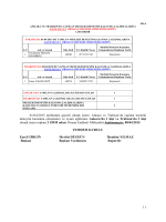 Mesleki deneyim kazanma çalışmalarına 01/04/2015 de