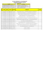 2014-2015 ÖĞRETİM YILI YILDIZ ERKEKLER BASKETBOL YARI