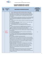 VII. Bölge Müdürlüğü (G.Antep) Hizmet Standartları
