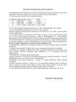 turnuva talimatı - Kastamonu Gençlik Hizmetleri ve Spor İl Müdürlüğü